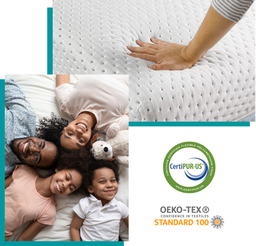 Top-right: hand pressing on mattress; Lower-left: happy family of 4 laying on the bed; Lower-right: CertiPUR-US and OEKO-TEX certified.
