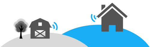 Point-to-point wireless extension