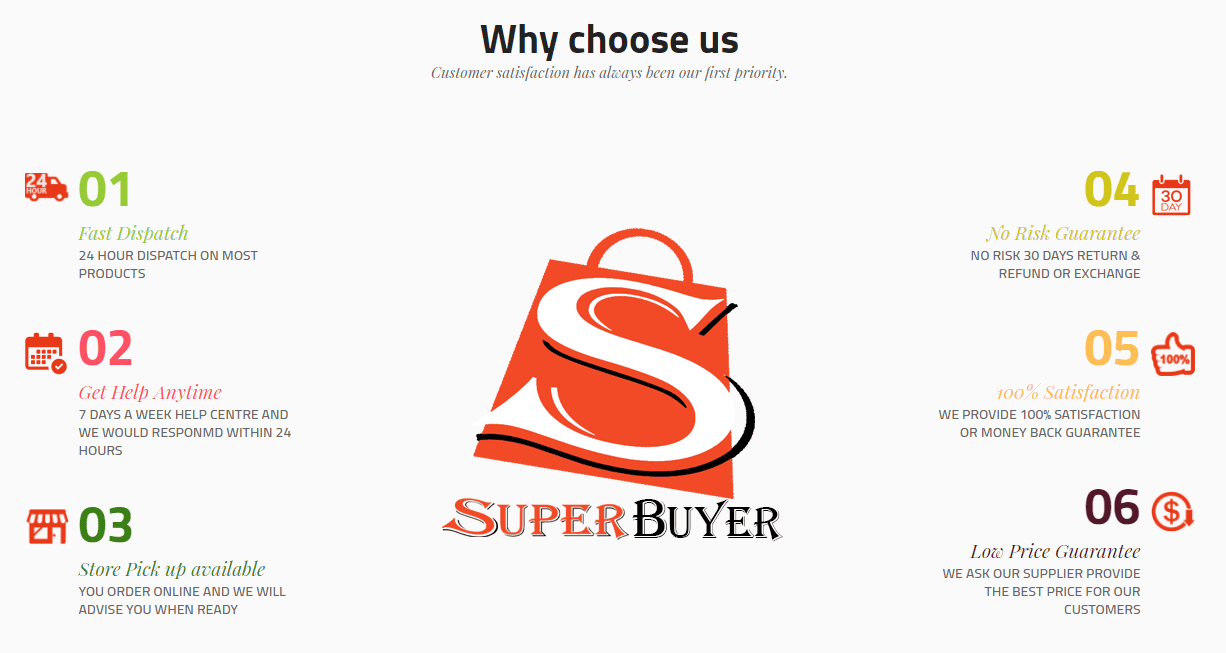 SuperBuyer About us