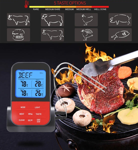 Meat thermometer, chicken thermometer