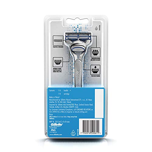 Gillette Skinguard Razor, 1 Pc