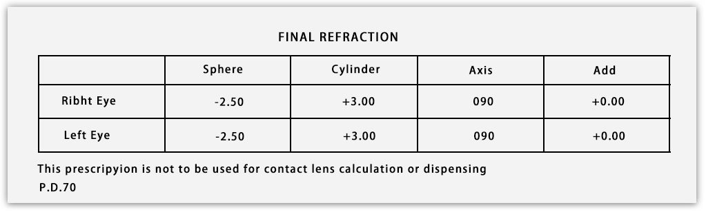 final refraction
