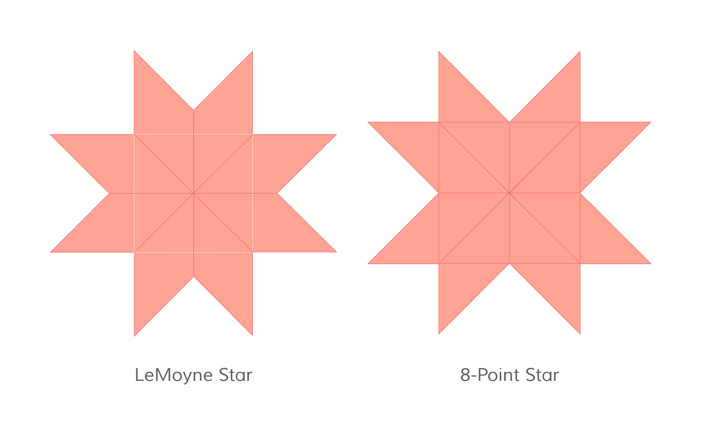 Comparison between the LeMoyne star and 8-Point Star