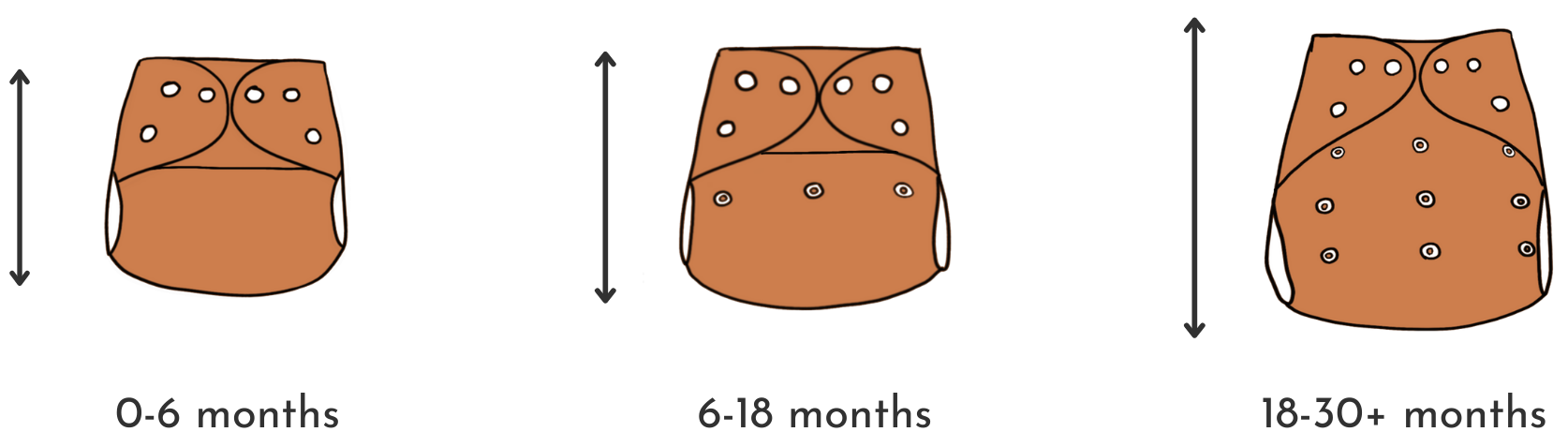 Roam reusable nappies illustrated sizing and fit guide.