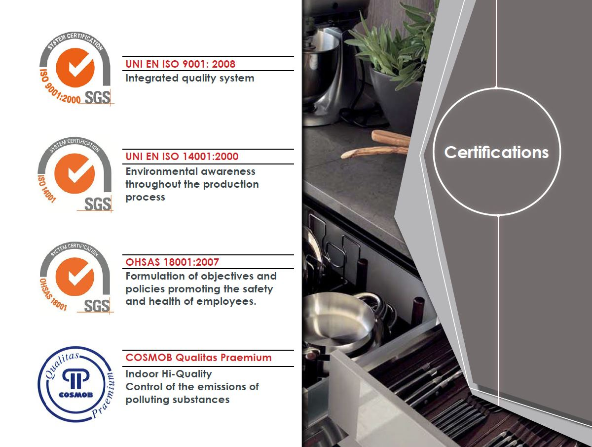 Quality and Certifications Awarded by Scavolini DPA