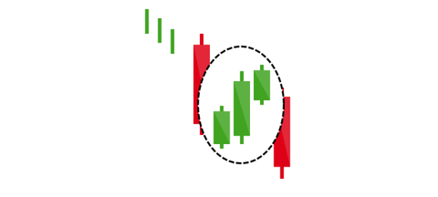 best forex system | candlestick | forex | indicator