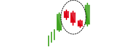 best forex system | candlestick | forex | indicators