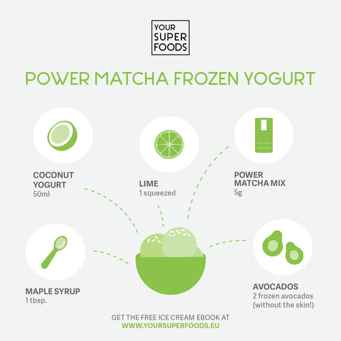 Power Matcha Frozen Yoghurt healthy ice cream your superfoods