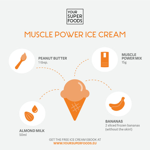 Muscle Power Ice Cream your superfoods