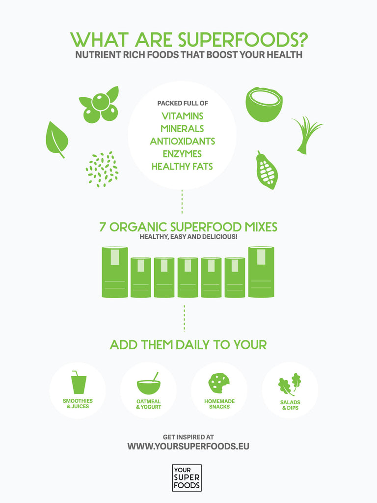 what are superfoods infographic your superfoods