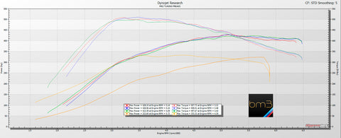 PRO TUNING FREAKS BLOG – Tagged