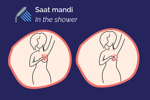 breast cancer self exam in shower