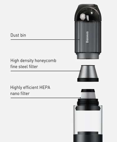 The combination of the fine honeycomb steel filter and the HEPA filter makes this self car vacuum completed product.