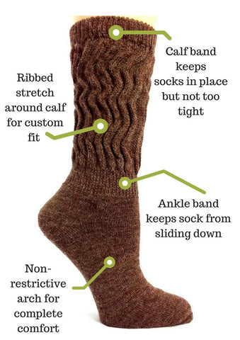 brown therapeutic socks diagram of features of the alpaca sock