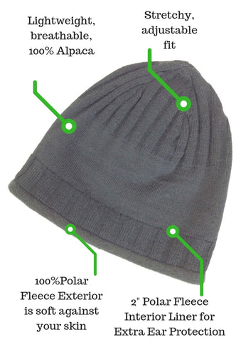 text diagram of alpaca hat features