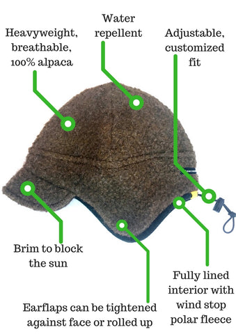 text diagram of features for Hunting Hat