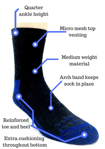 text diagram of features of alpaca wool hiking socks
