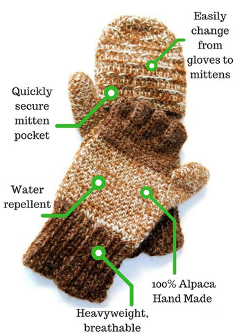 text diagram of brown flip Alpaca Gloves