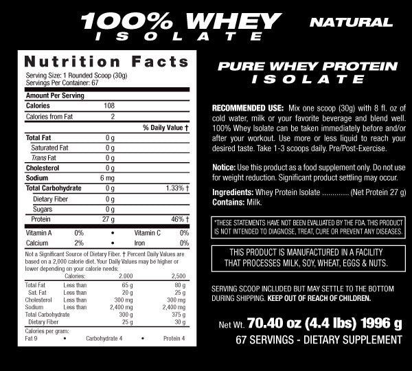 Whey Protein Isolate Nutritional Facts