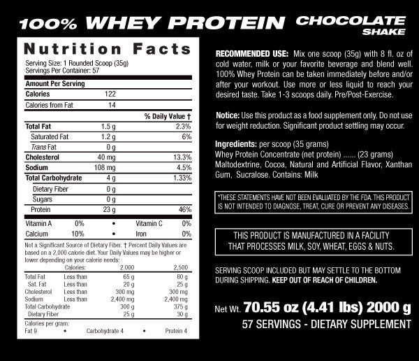 WHEY PROTEIN NUTRITION FACTS