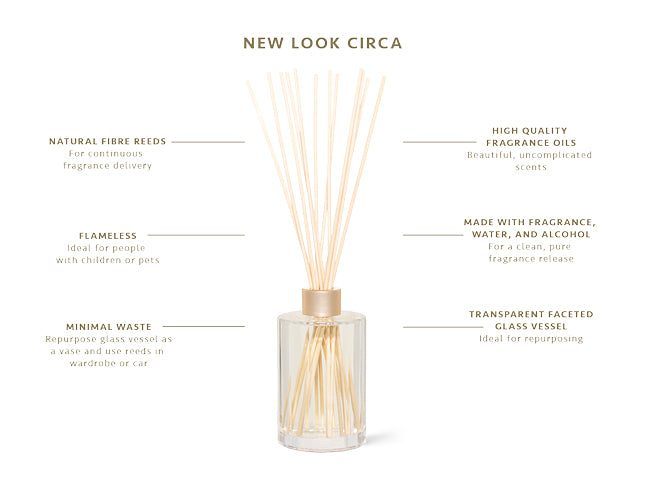 New look NARCISSUS & PATCHOULI