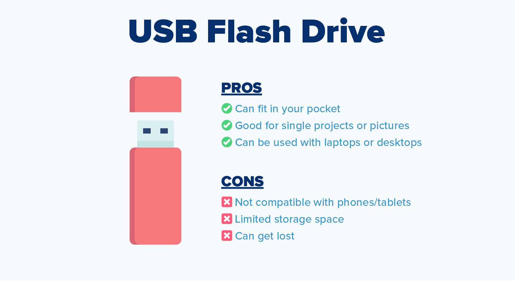 backing up your data with a usb flash drive or thumb drive