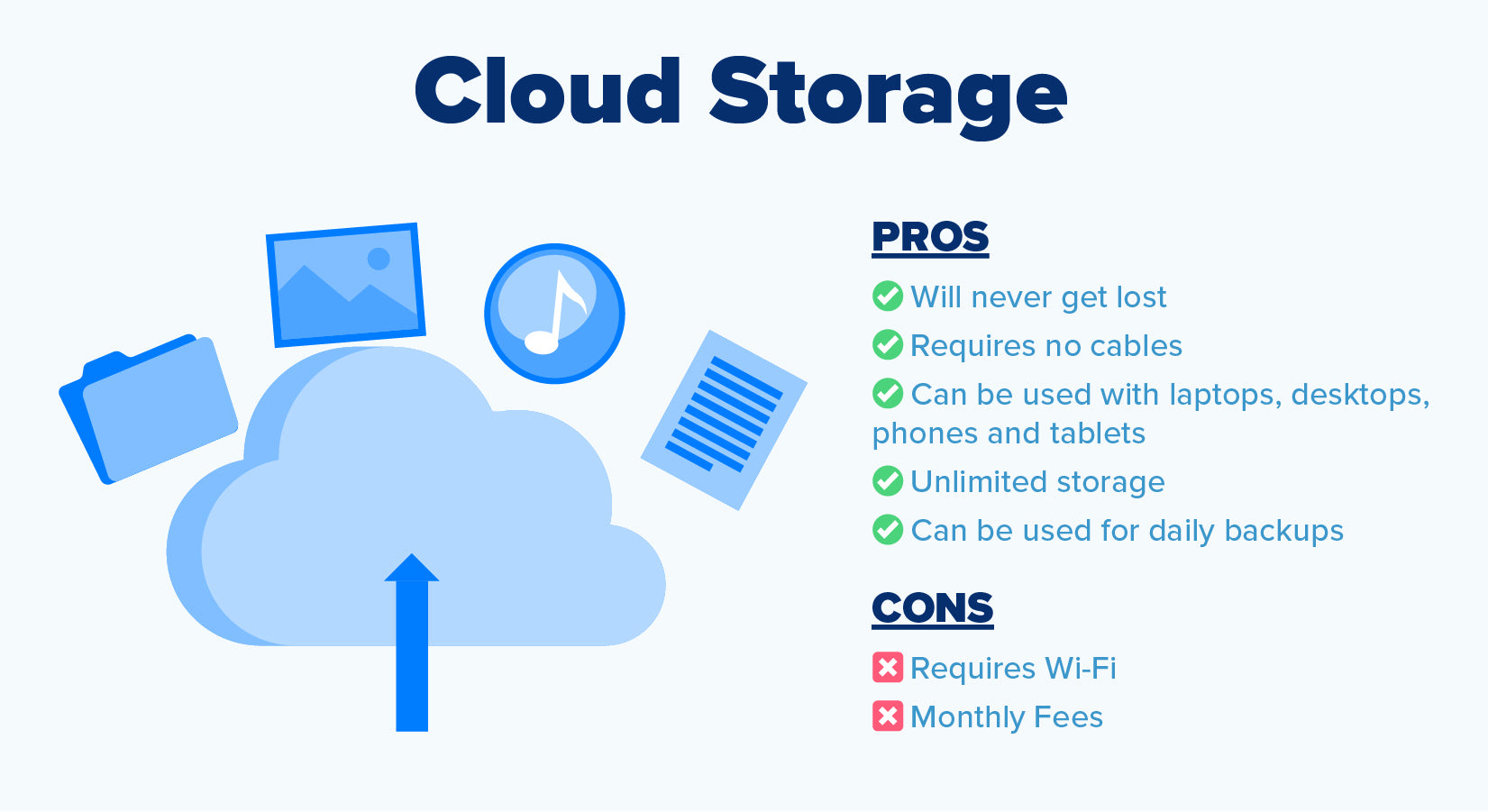 back up your data with cloud storage services