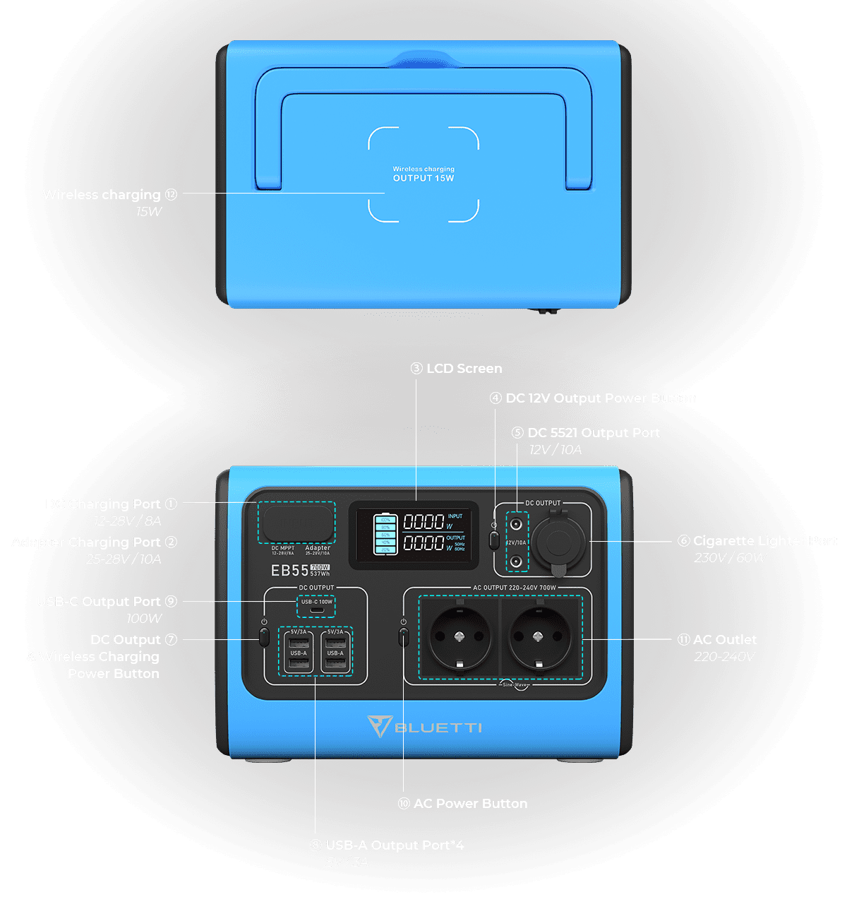 Bluetti_EB55_Power_Station_dc_and_ac_outputs