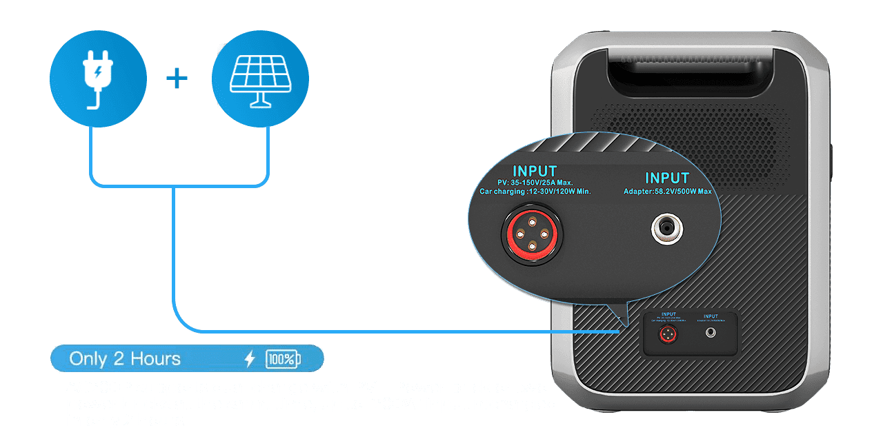 Bluetti_AC200P_Power_Station_charge_with_solar_power_and_ac_at_the_same_time