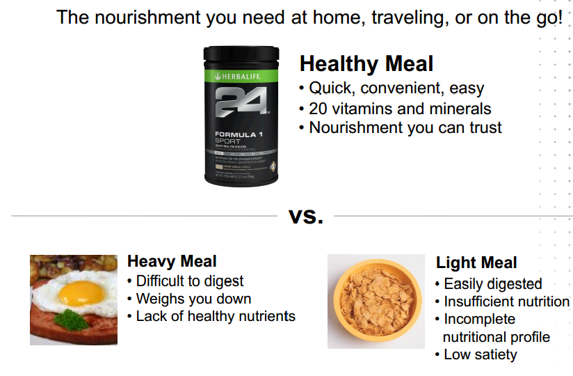 F1-Sport-healthy-meal-replacement