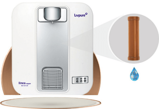 Linea Copper Water Purifier – Livpure – Product in The Kitchen Representation Image