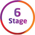 6 Stage Advanced Purification – Product Feature - Livpure