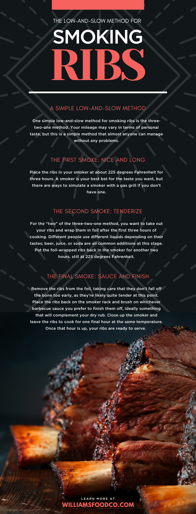 The Low-and-Slow Method for Smoking Ribs