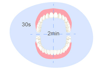 Brush your teeth for 2 minutes