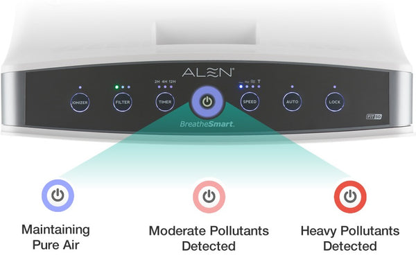 Alen BreatheSmart Fit50 Air Purifier Smart Panel
