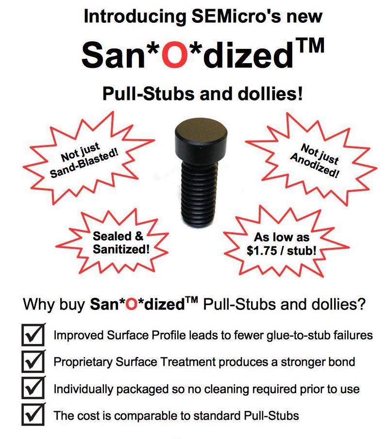 San*O*dized Pull-Stubs and Dollies