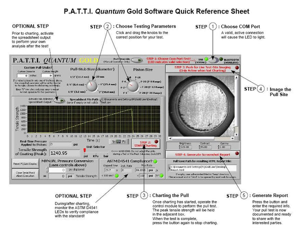 P.A.T.T.I. QUANTUM GOLD Software Quick Reference Sheet