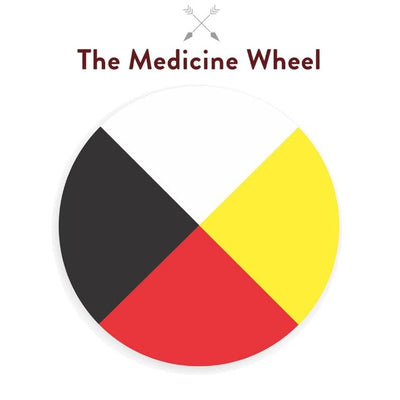 Medicine Wheel - Practices for Spiritual Health