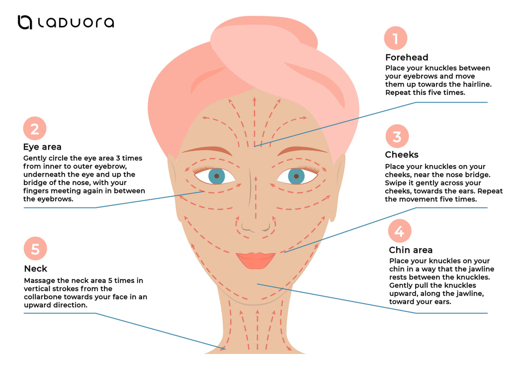 How to do a spa level massage at home - laduora blog