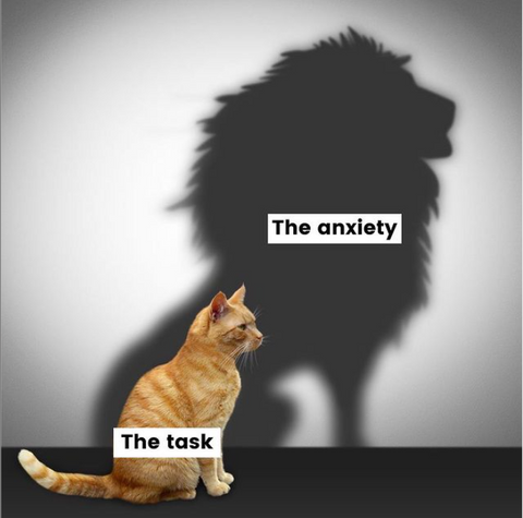 The anxiety vs the task