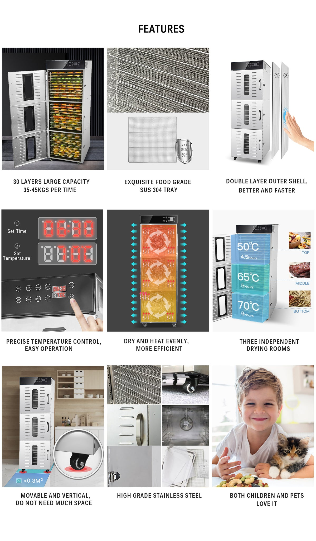 30/36 Layers Commercial Food Dehydrator -49.03/58.84 sq.ft Drying Area | Three Independent Drying Rooms | Digital Adjustable Timer | Temperature Control | Dryer for Jerky, Herb, Meat, Beef, Fruit and Vegetables