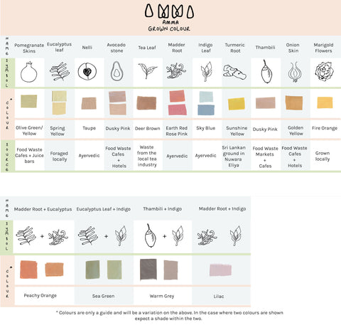AMMA Dye ingredients and colours
