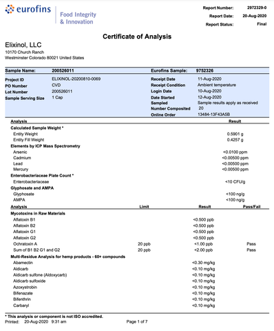 read a certificate of analysis how to