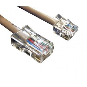 APG MultiPro Cable