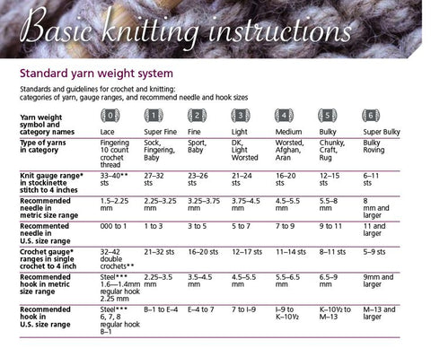 yarn conversion chart