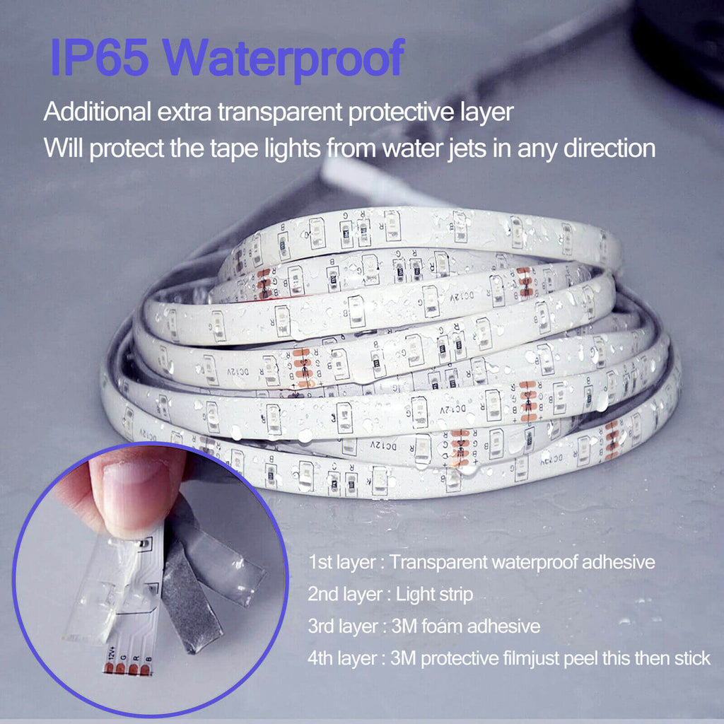 Material of the LED strip light