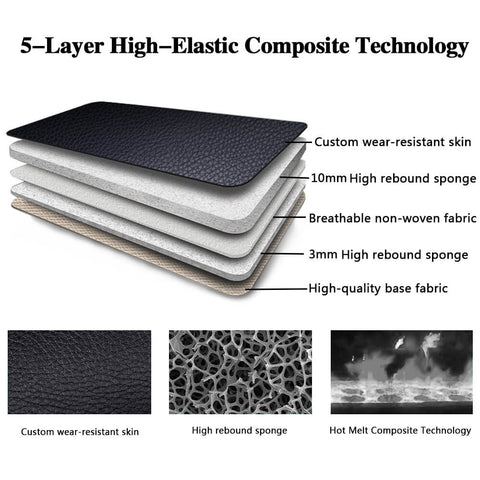5-layer high-elastic composite technology