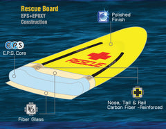 Redline / Surf Rescue