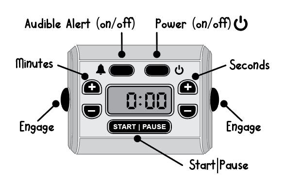 Stoplight Golight Timer User Guide Controls Section