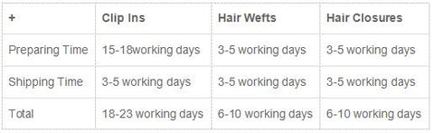 hair Extensions spend time